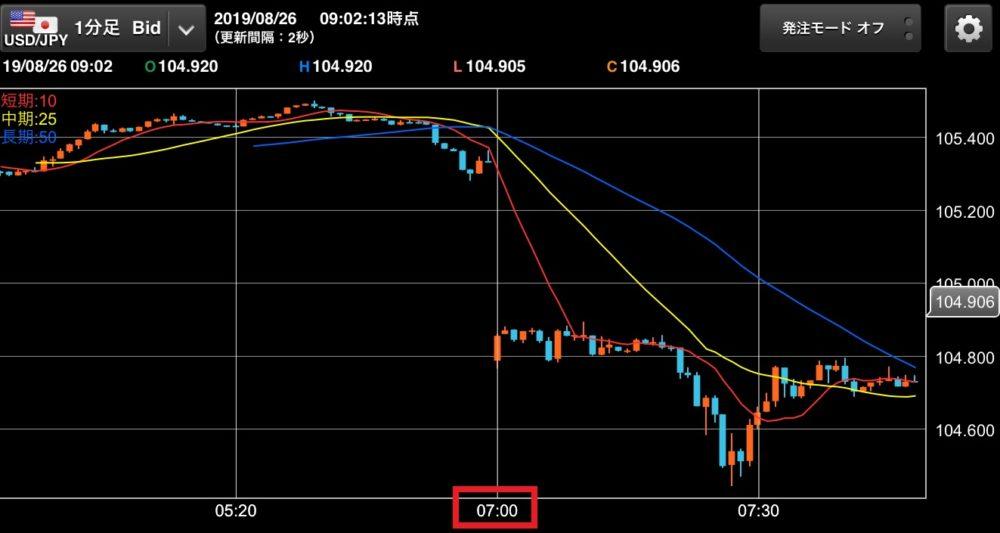 何時 fx まで 金曜日 FX会社の取引時間を比べる|業者の取引時間一覧